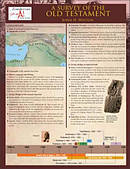 A Survey of the Old Testament : Laminated Sheet