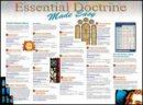 Essential Doctrine Made Easy (Laminated)  20x26