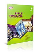 Mini Bible Timeline 10 pack