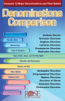 Denominations Comparison Pamphlet