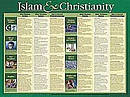 Islam And Christianity (Laminated)  20x26