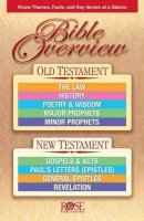 Bible Overview Pamphlet