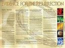 Evidence For Resurection (Laminated)  20x26