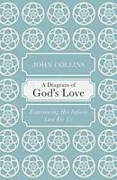 A Diagram of God's Love