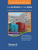 The 66 Books of the Bible Arranged by Genre on a Simple Timeline