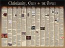 Christianity Cults & Occult (Laminated) 20x26