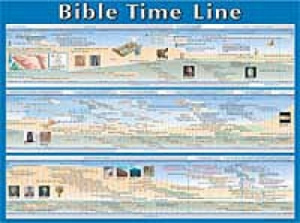 Bible Time Line  (Laminated)   20X26