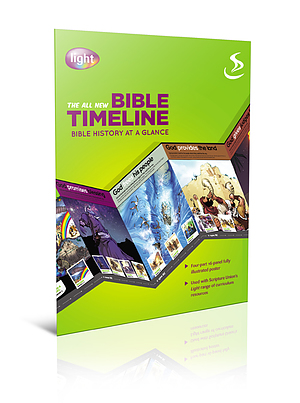 Mini Bible Timeline 10 pack