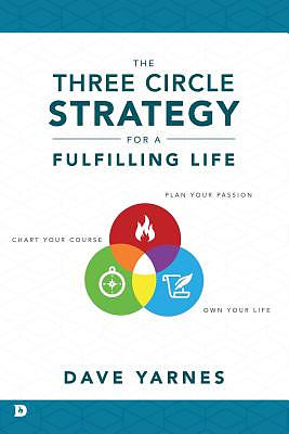 Living from the Three Circles