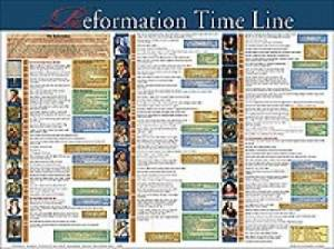 Reformation Time Line
