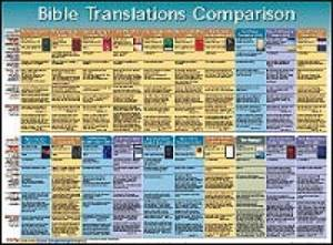 Bible Translations Compar  20x26
