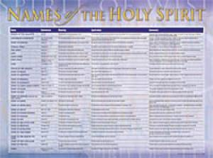 Names of the Holy Spirit   20x26
