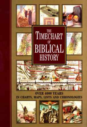 Timechart of Biblical History
