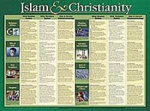 Islam And Christianity     20x26