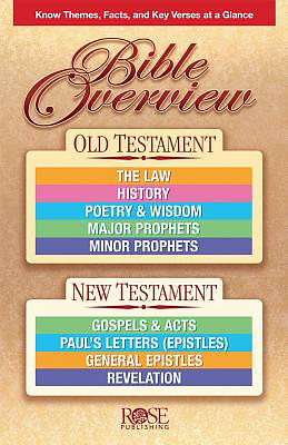 Bible Overview 5pk