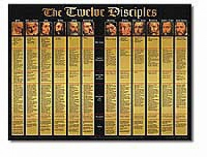 Twelve Disciples (Laminated) 20x26