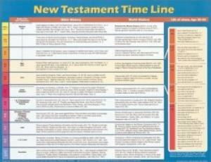 New Testament Time Line    20X26