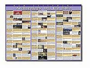 Archaeology & Bible N.T. (Laminated)  20x26