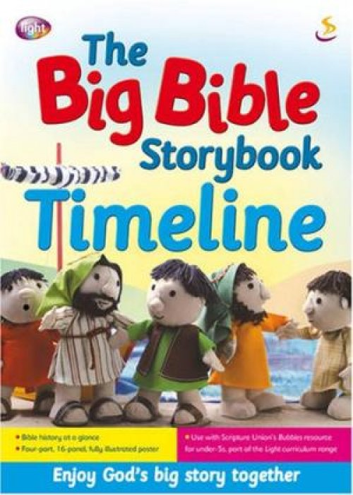 Big Bible Story Timeline | Free Delivery @ Eden co uk